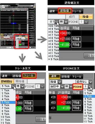 岡三ネットトレーダーの発注画面