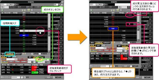 岡三ネットトレーダー逆指値(信用新規買)注文<成行>の画面例