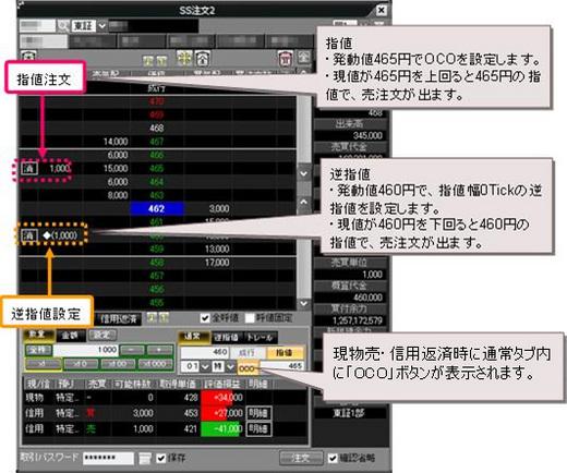 岡三ネットトレーダーOCO注文