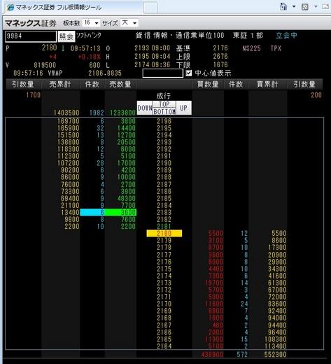 ソフトバンク株価2180円、マネックスのフル板