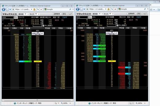 マネックスのフル板情報ツール二つのウィンドウ画面