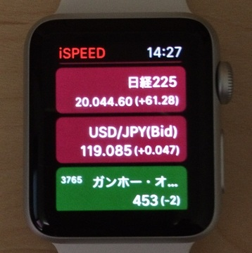 iSPEED_Apple_Watch_20150424_004.JPG
