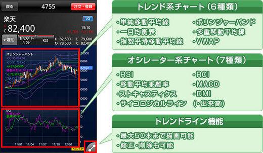 iSPEED_chart_kakuju_02.jpg