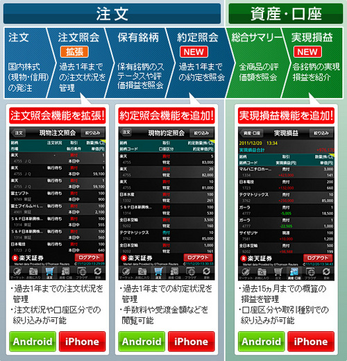 ispeed_itanyuryoku_20120111-01.jpg