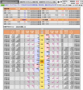 kabu_board_flash_20121018_11.jpg