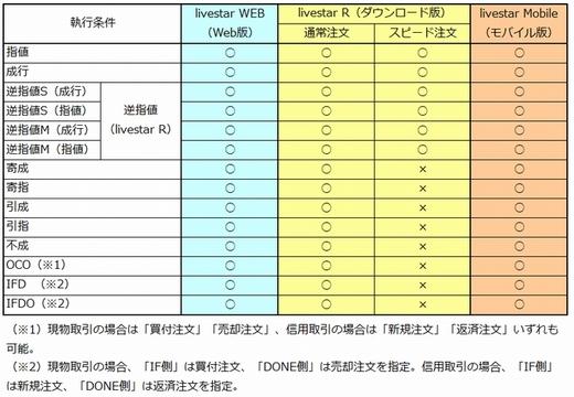 livestar_new_System_kabu_20120902-01.jpg