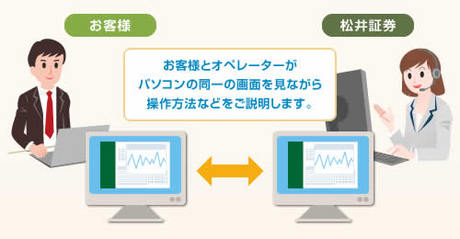matui_remote_support_20140509_001.jpg