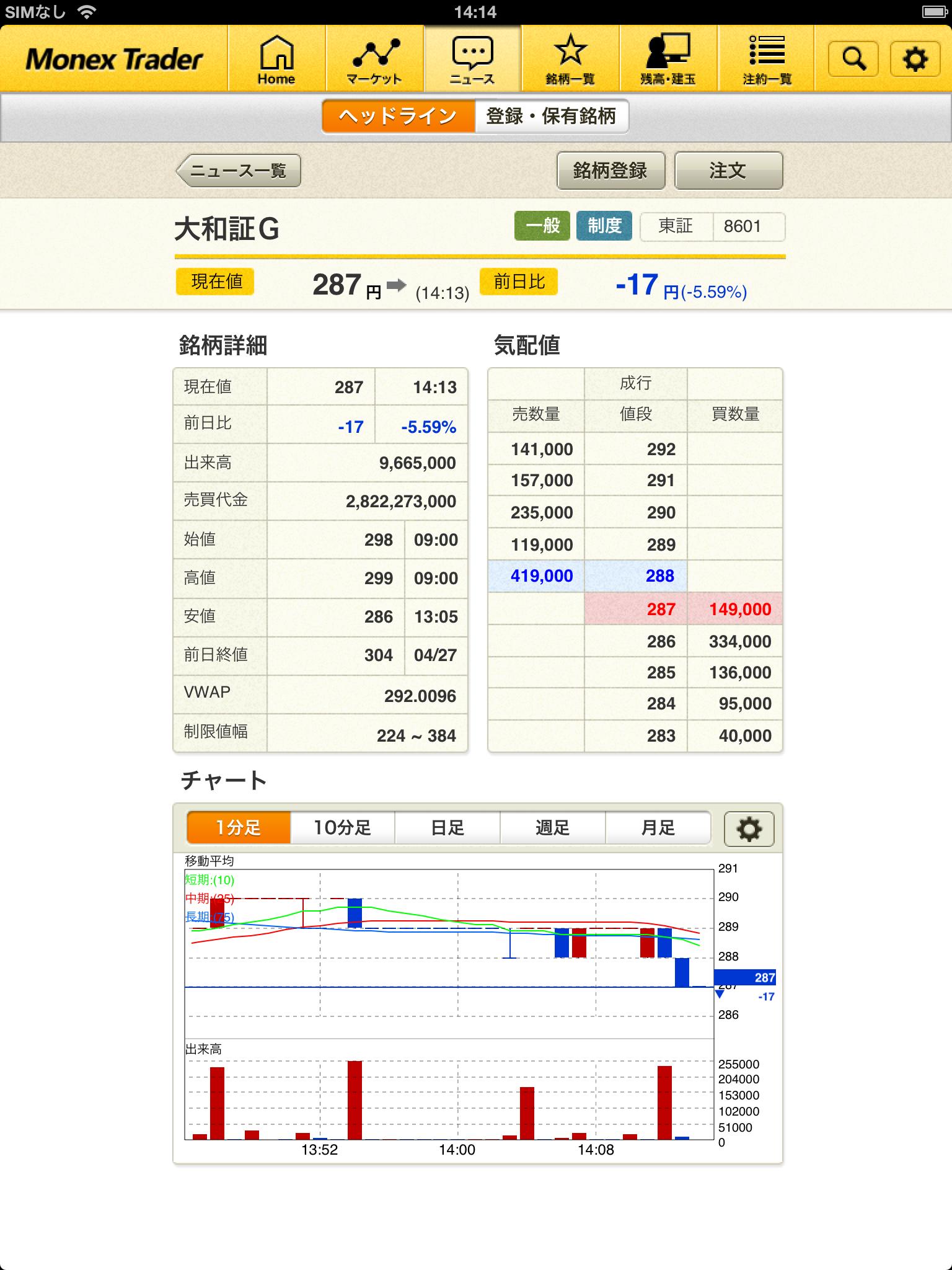 マネックストレーダー for iPadの画面4
