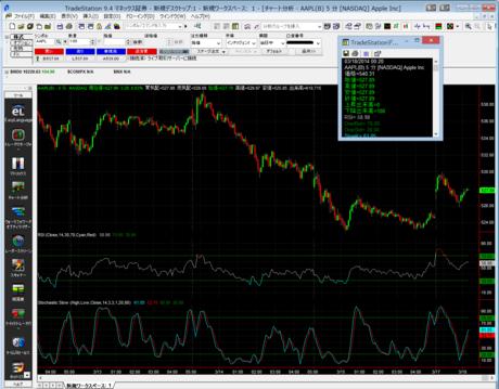 monex_TradeStation_review_20140318_004.png