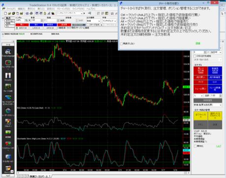 monex_TradeStation_review_20140318_005.png