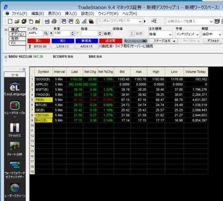 monex_TradeStation_review_20140318_006.png