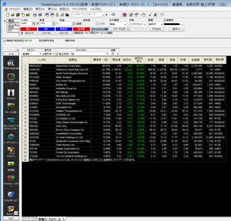 monex_TradeStation_review_20140318_009.png