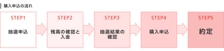okasan_IPO_20131021_01.jpg