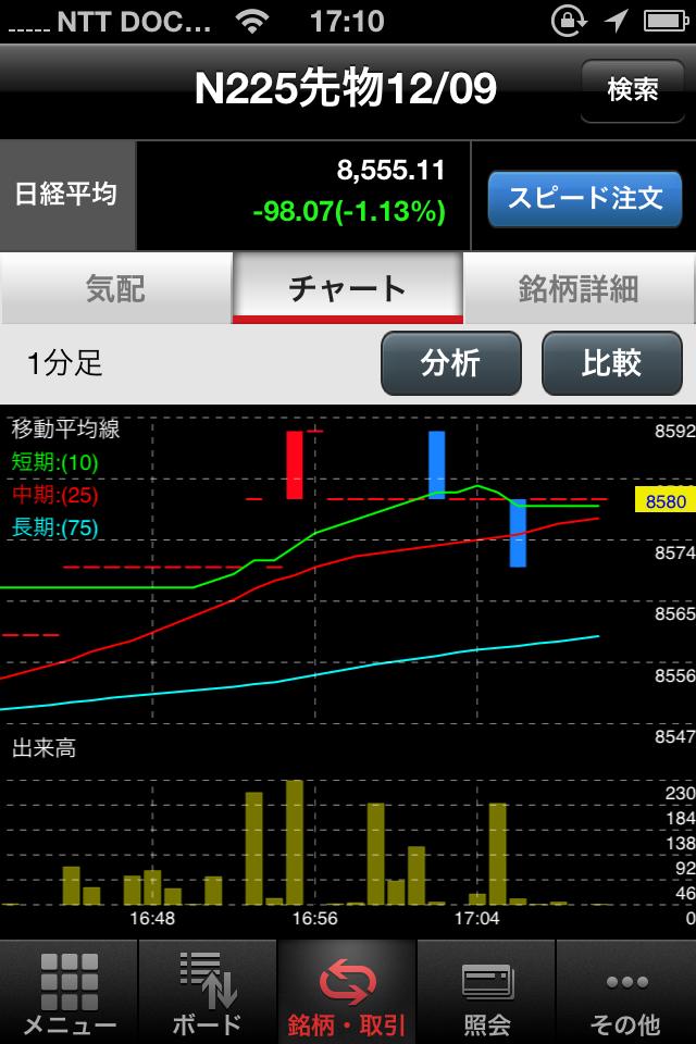 岡三ネットトレーダースマホF・iPhone版の画面5
