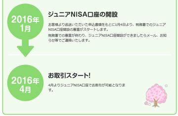 rakuten_junior_nisa_yoyaku_20150825_003.png