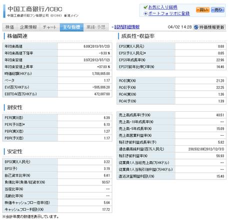rakuten_sec_Chinese_kabu_joho_20130330_001.png