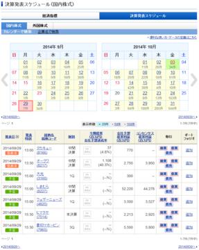 sbi_kessan_sokuji_20140926_001.png