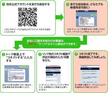 sbi_line_kabuka_syokai_20140930_093.jpg