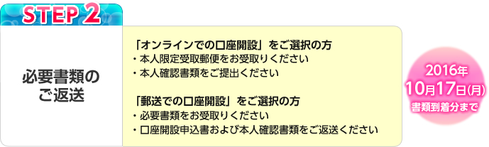 sbi_2000yen_camp_20160801_003