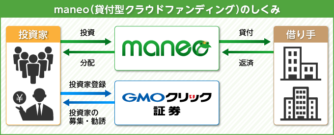 gmo_maneo_newsrelease2016-09-06-01