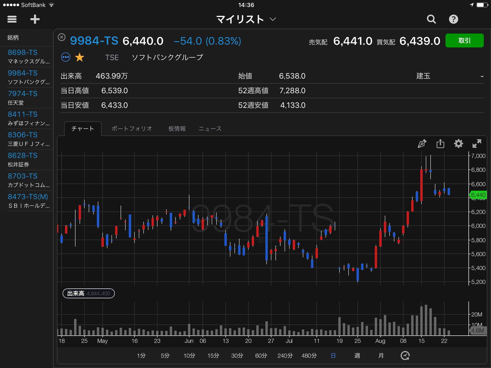 tradestation_mobile_iPad_003