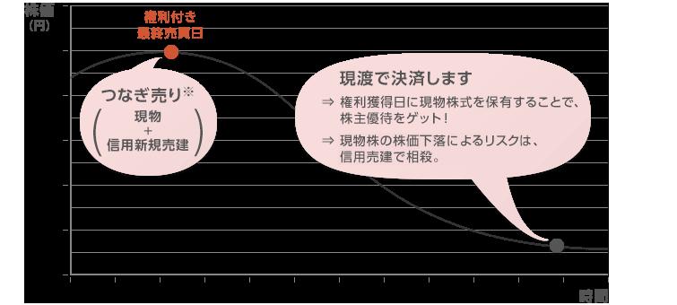 rakuten_shinyo_tanki_mukigen_002