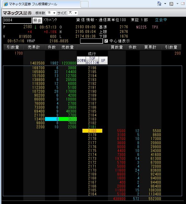 無料で自動更新株価を見ることができる証券会社 リアルタイム株価
