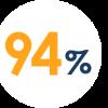 岩井コスモ証券、信用取引のスタンダードコースの手数料を値下げ【2017年8月1日より】