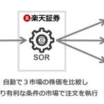 楽天証券のSOR注文が三つの市場に接続